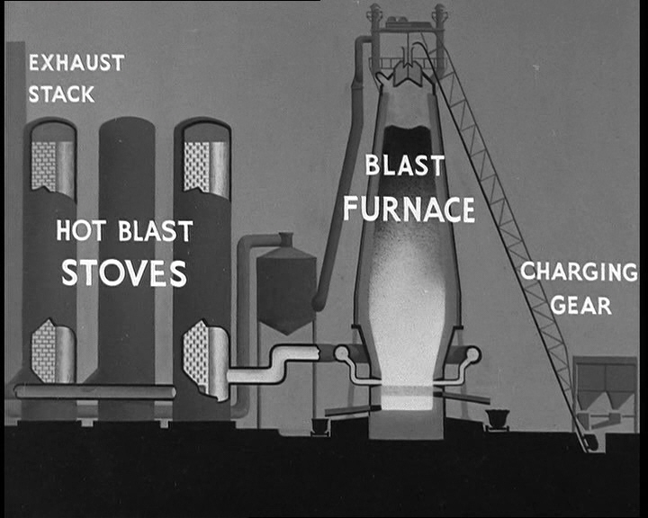 "This 1940s education film details the workings of the blast furnace, an invention of the ""Dark Ages"". Click the still to view the film."